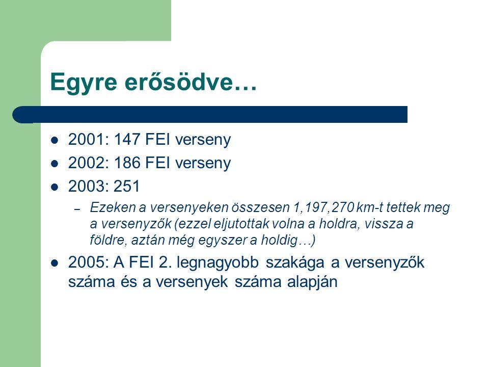 Egyre erősödve… 2001: 147 FEI verseny 2002: 186 FEI verseny 2003: 251 – Ezeken a versenyeken összesen 1,197,270 km-t tettek meg a versenyzők (ezzel eljutottak volna a holdra, vissza a földre, aztán még egyszer a holdig…) 2005: A FEI 2.