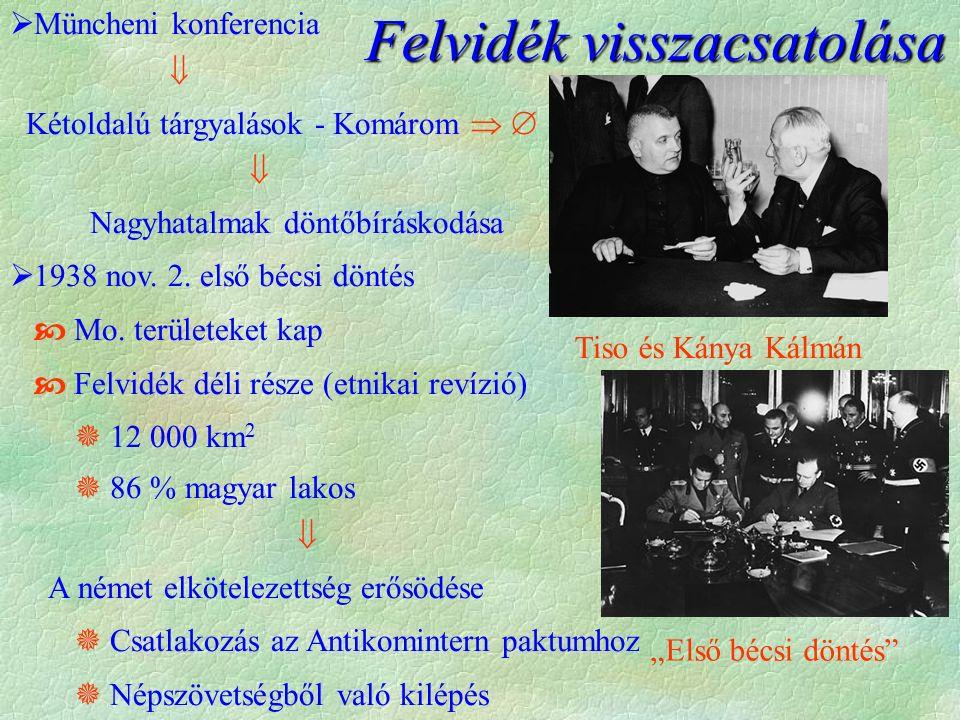  Müncheni konferencia  Kétoldalú tárgyalások - Komárom    Nagyhatalmak döntőbíráskodása  1938 nov. 2. első bécsi döntés  Mo. területeket kap 