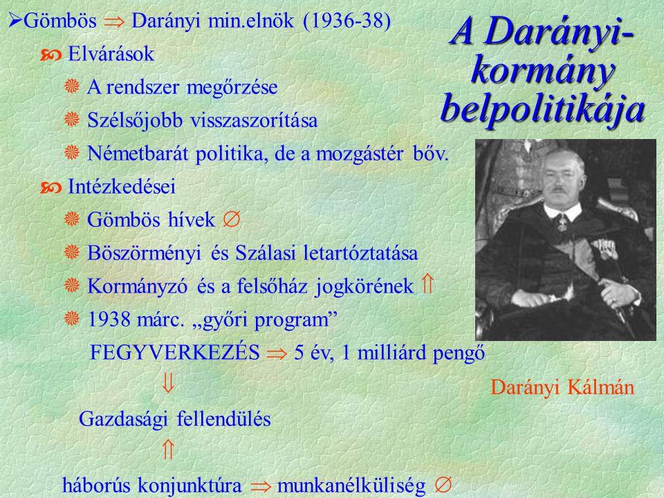 Gömbös  Darányi min.elnök (1936-38)  Elvárások  A rendszer megőrzése  Szélsőjobb visszaszorítása  Németbarát politika, de a mozgástér bőv.