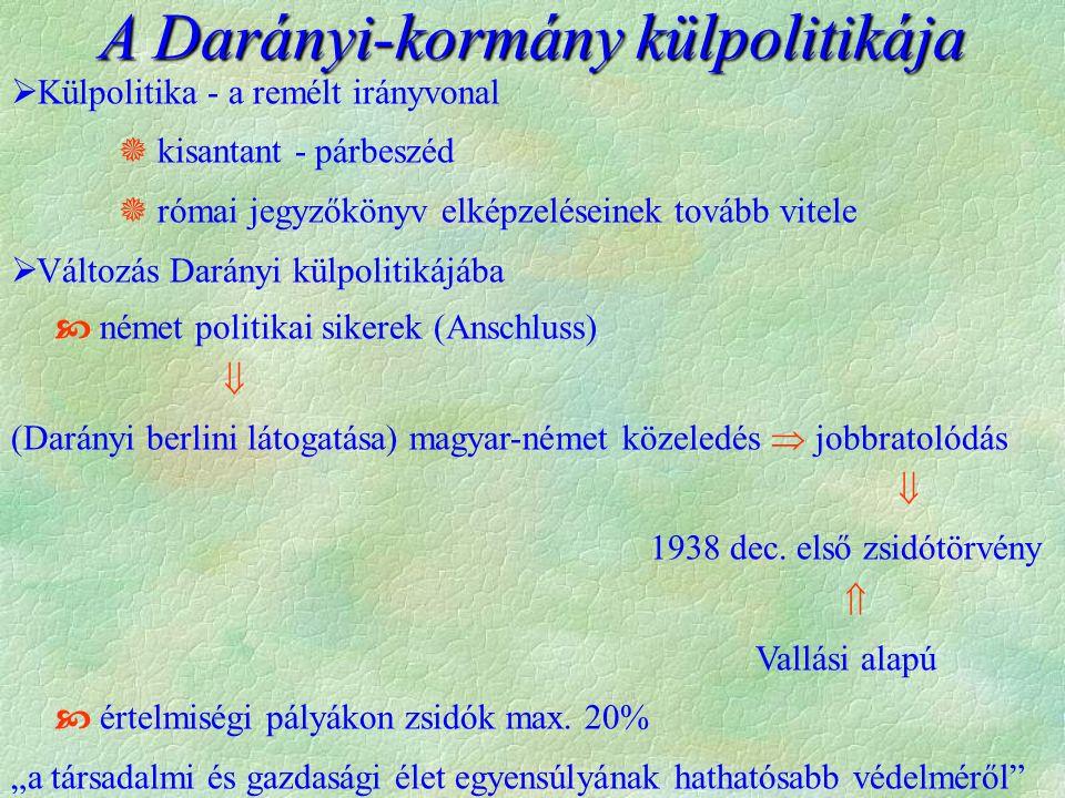  Külpolitika - a remélt irányvonal  kisantant - párbeszéd  római jegyzőkönyv elképzeléseinek tovább vitele  Változás Darányi külpolitikájába  német politikai sikerek (Anschluss)  (Darányi berlini látogatása) magyar-német közeledés  jobbratolódás  1938 dec.