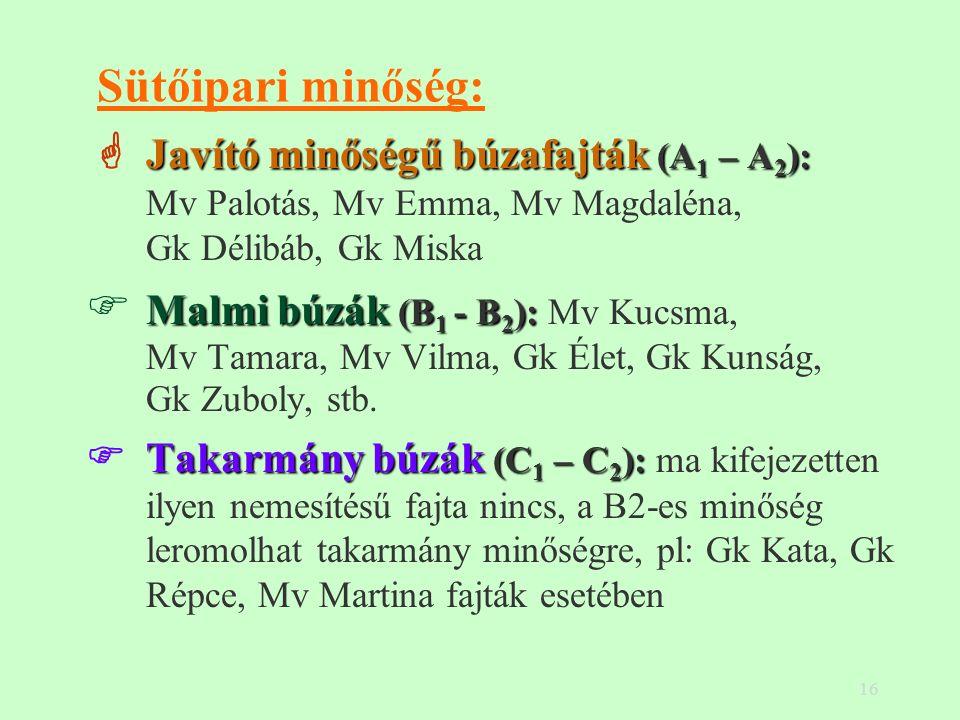 16 Sütőipari minőség: Javító minőségű búzafajták (A 1 – A 2 ):  Javító minőségű búzafajták (A 1 – A 2 ): Mv Palotás, Mv Emma, Mv Magdaléna, Gk Délibáb, Gk Miska Malmi búzák (B 1 - B 2 ):  Malmi búzák (B 1 - B 2 ): Mv Kucsma, Mv Tamara, Mv Vilma, Gk Élet, Gk Kunság, Gk Zuboly, stb.