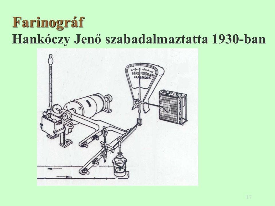 17 Farinográf Farinográf Hankóczy Jenő szabadalmaztatta 1930-ban