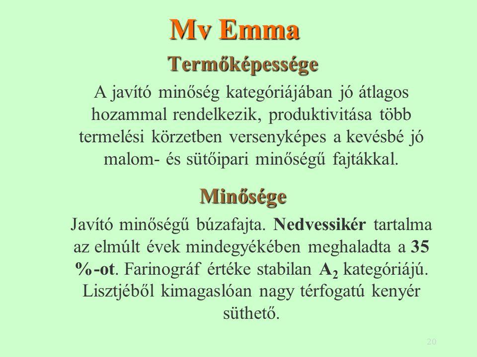 20 Mv Emma Termőképessége A javító minőség kategóriájában jó átlagos hozammal rendelkezik, produktivitása több termelési körzetben versenyképes a kevésbé jó malom- és sütőipari minőségű fajtákkal.Minősége Javító minőségű búzafajta.