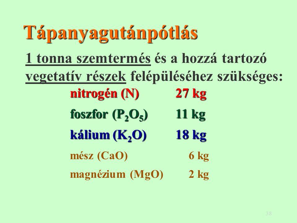 38 Tápanyagutánpótlás 1 tonna szemtermés és a hozzá tartozó vegetatív részek felépüléséhez szükséges: nitrogén (N) 27 kg foszfor (P 2 O 5 ) 11 kg kálium (K 2 O) 18 kg mész (CaO) 6 kg magnézium (MgO)2 kg