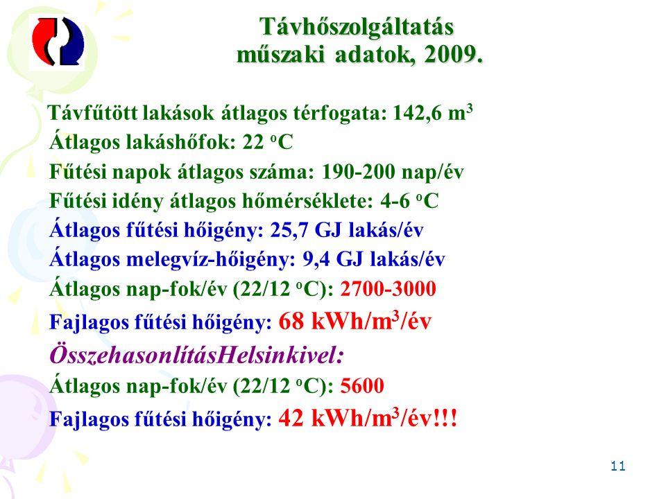11 Távhőszolgáltatás műszaki adatok, 2009.