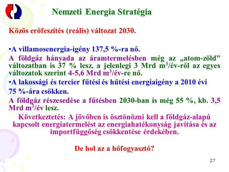 27 Közös erőfeszítés (reális) változat 2030. A villamosenergia-igény 137,5 %-ra nő.