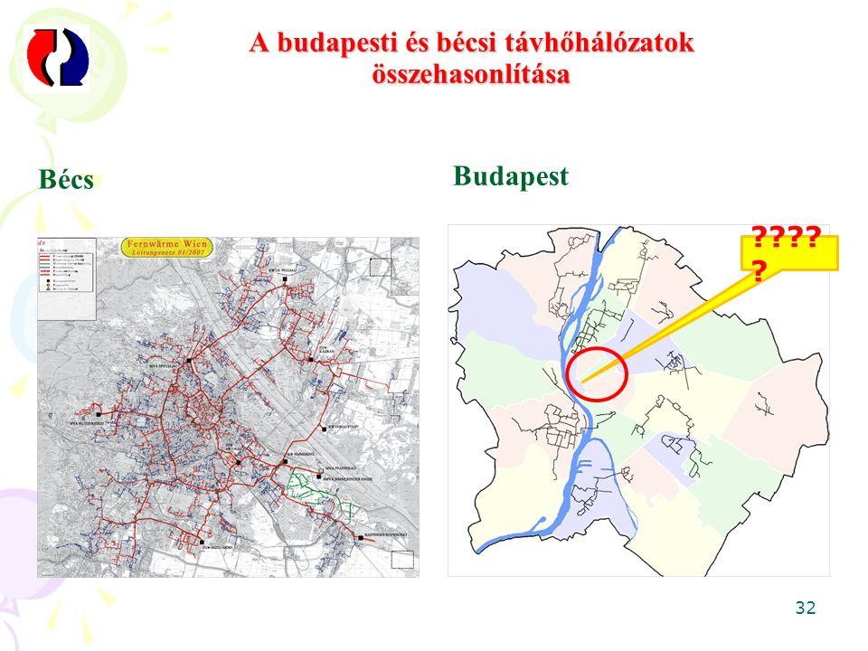 A budapesti és bécsi távhőhálózatok összehasonlítása 32 Bécs Budapest