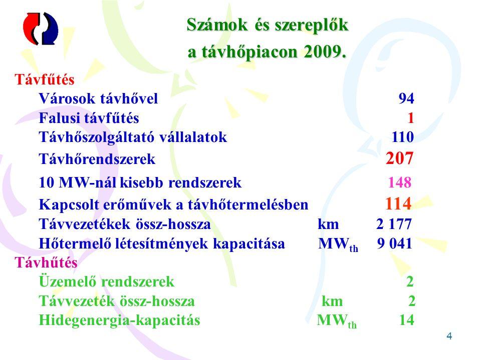 4 Számok és szereplők a távhőpiacon 2009.