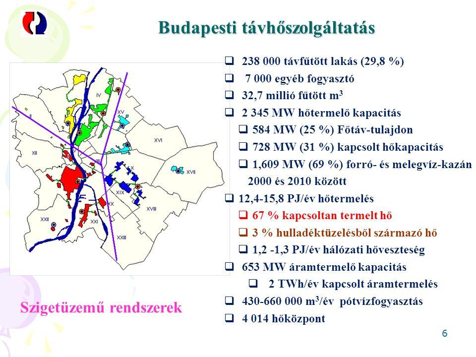 17 A kapcsolt energiatermelés fejlődése Magyarországon