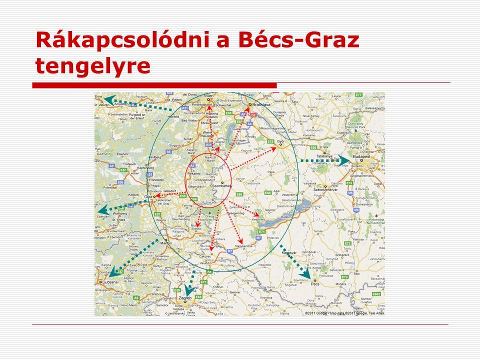 Rákapcsolódni a Bécs-Graz tengelyre