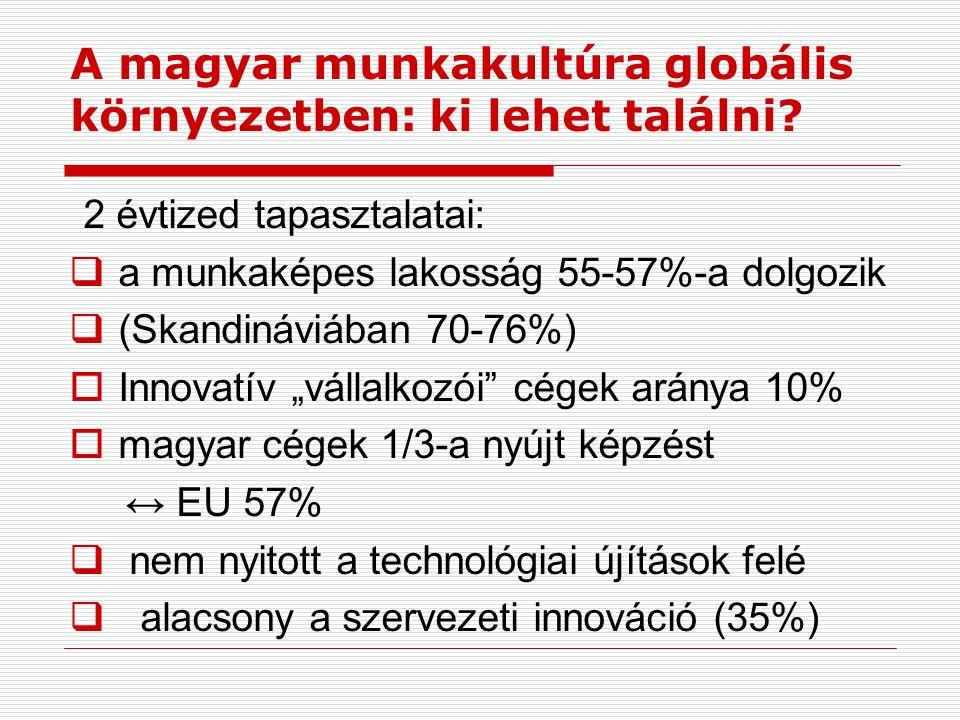 A magyar munkakultúra globális környezetben: ki lehet találni.