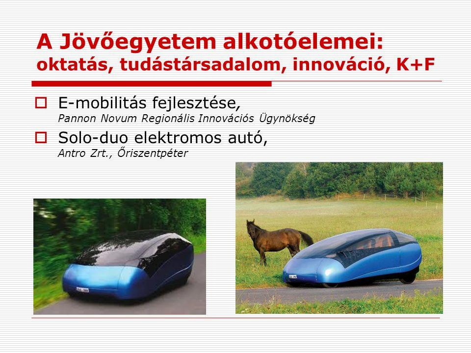 A Jövőegyetem alkotóelemei: oktatás, tudástársadalom, innováció, K+F  E-mobilitás fejlesztése, Pannon Novum Regionális Innovációs Ügynökség  Solo-duo elektromos autó, Antro Zrt., Őriszentpéter