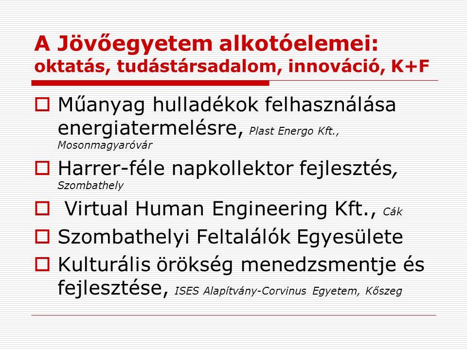 A Jövőegyetem alkotóelemei: oktatás, tudástársadalom, innováció, K+F  Műanyag hulladékok felhasználása energiatermelésre, Plast Energo Kft., Mosonmagyaróvár  Harrer-féle napkollektor fejlesztés, Szombathely  Virtual Human Engineering Kft., Cák  Szombathelyi Feltalálók Egyesülete  Kulturális örökség menedzsmentje és fejlesztése, ISES Alapítvány-Corvinus Egyetem, Kőszeg