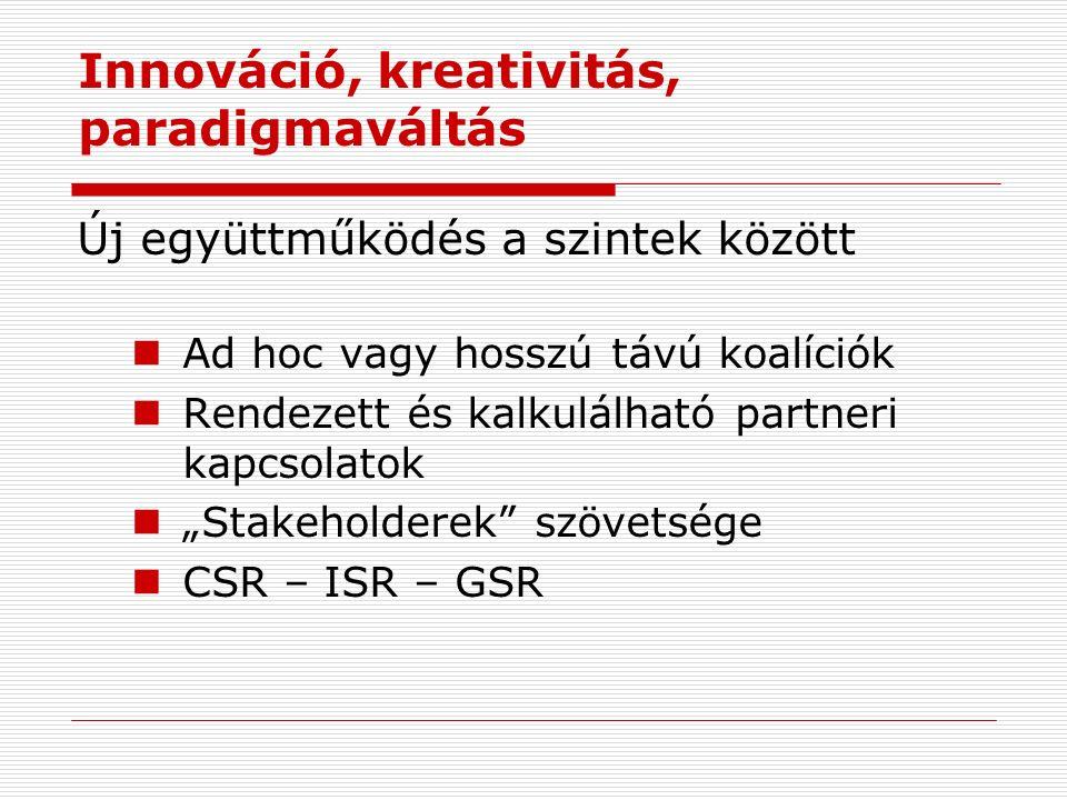 """Innováció, kreativitás, paradigmaváltás Új együttműködés a szintek között Ad hoc vagy hosszú távú koalíciók Rendezett és kalkulálható partneri kapcsolatok """"Stakeholderek szövetsége CSR – ISR – GSR"""