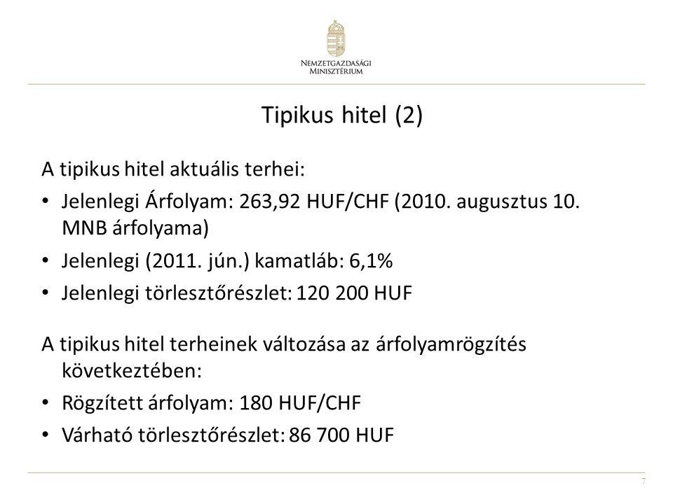 7 A tipikus hitel aktuális terhei: Jelenlegi Árfolyam: 263,92 HUF/CHF (2010. augusztus 10. MNB árfolyama) Jelenlegi (2011. jún.) kamatláb: 6,1% Jelenl