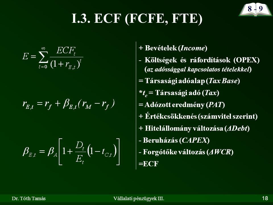 Dr. Tóth TamásVállalati pénzügyek III. 18 I.3.