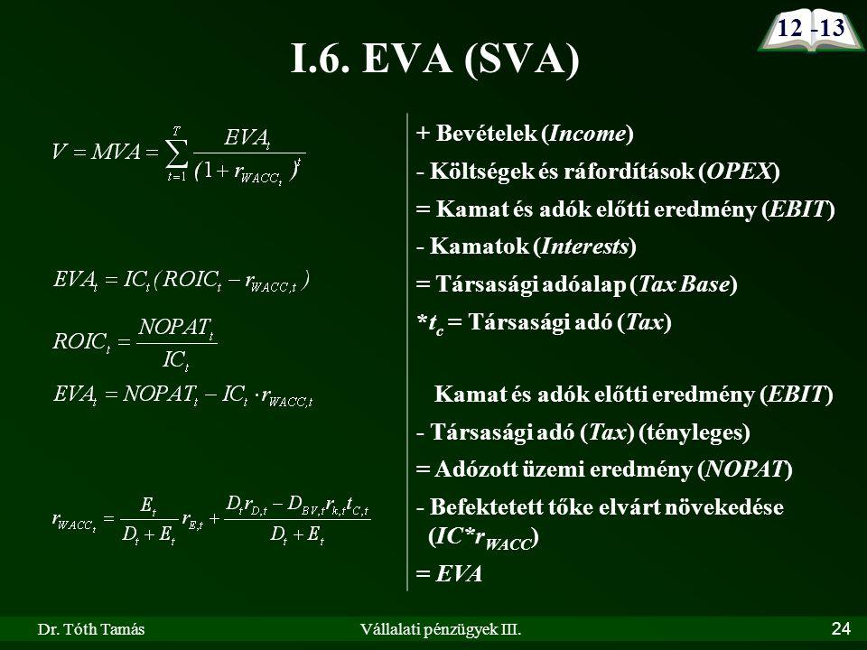 Dr. Tóth TamásVállalati pénzügyek III. 24 I.6.