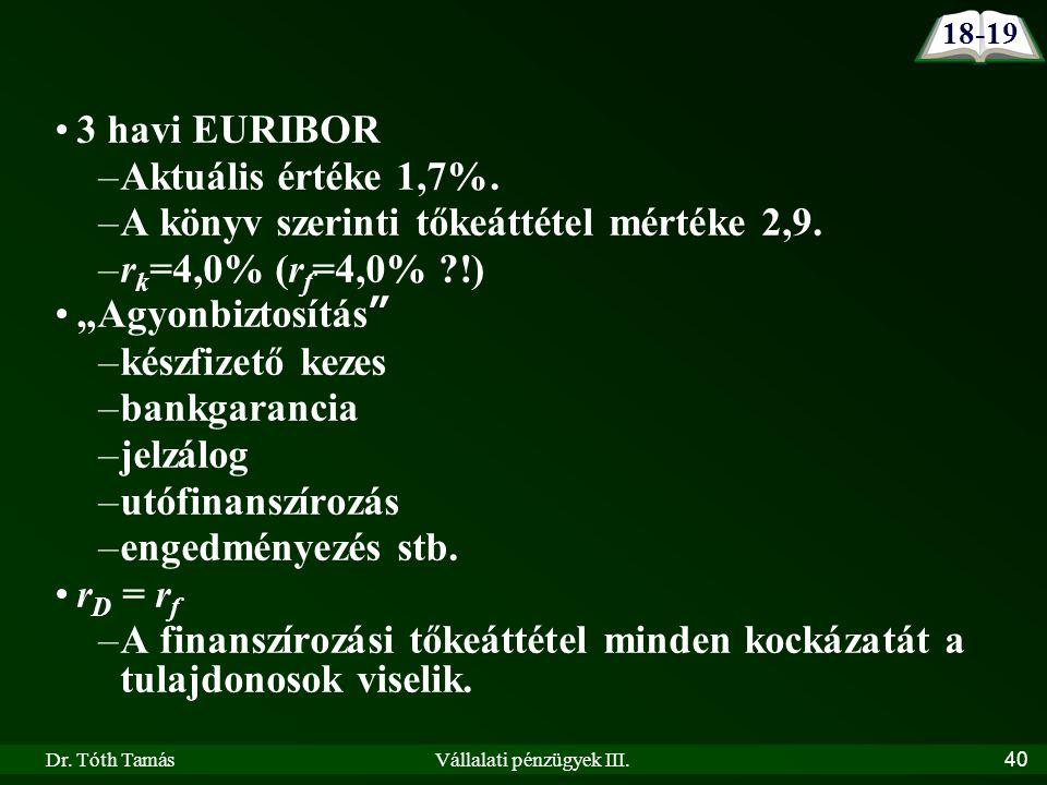 Dr. Tóth TamásVállalati pénzügyek III.40 3 havi EURIBOR –Aktuális értéke 1,7%.