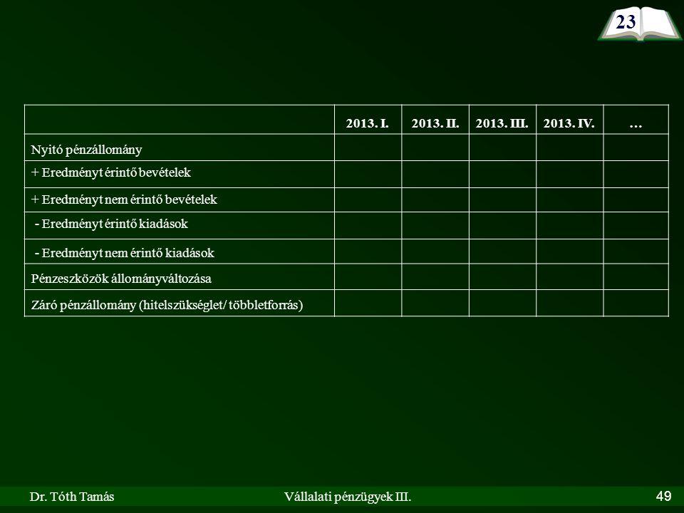 Dr. Tóth TamásVállalati pénzügyek III.49 23 2013.
