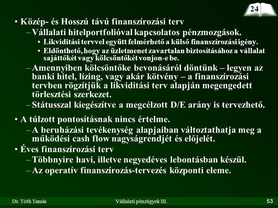 Dr. Tóth TamásVállalati pénzügyek III.53 Közép- és Hosszú távú finanszírozási terv –Vállalati hitelportfolióval kapcsolatos pénzmozgások. Likviditási