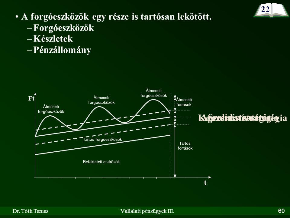 Dr. Tóth TamásVállalati pénzügyek III.60 A forgóeszközök egy része is tartósan lekötött.