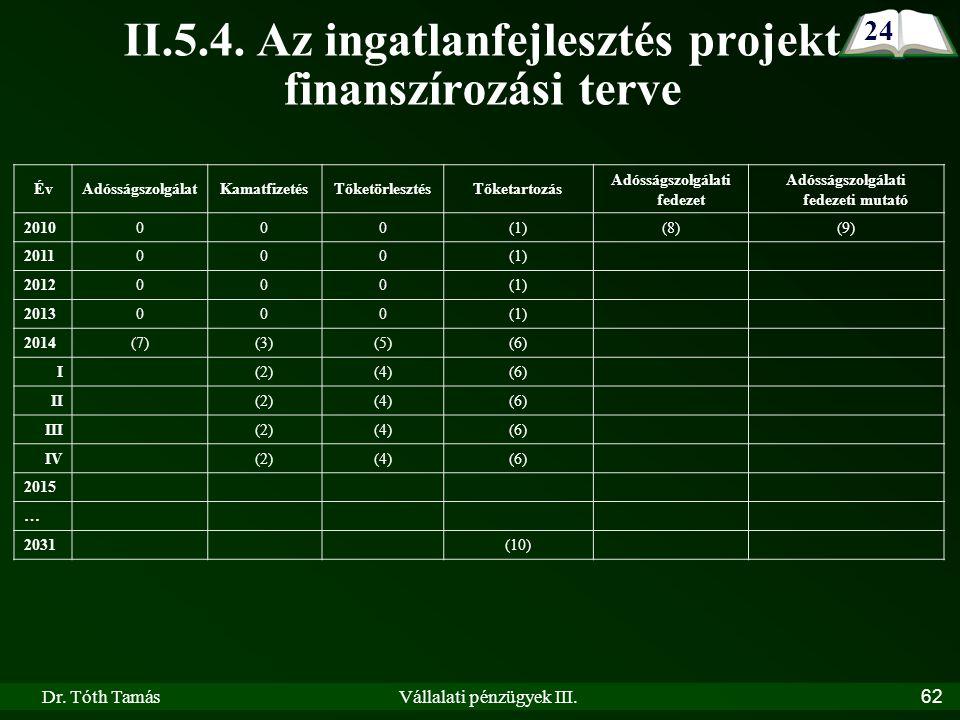 Dr. Tóth TamásVállalati pénzügyek III.62 II.5.4.