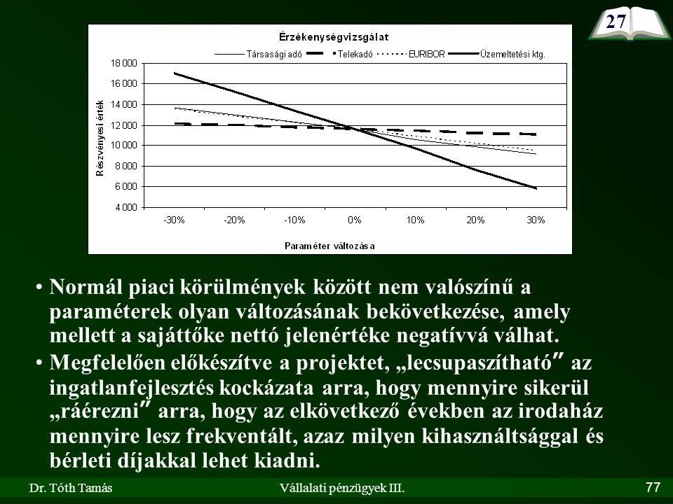 Dr. Tóth TamásVállalati pénzügyek III.77 Normál piaci körülmények között nem valószínű a paraméterek olyan változásának bekövetkezése, amely mellett a