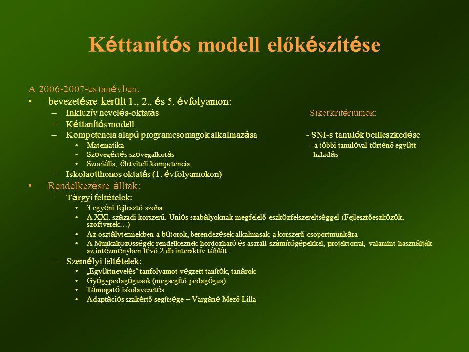 K é ttan í t ó s modell elők é sz í t é se A 2006-2007-es tan é vben: bevezet é sre ker ü lt 1., 2., é s 5.