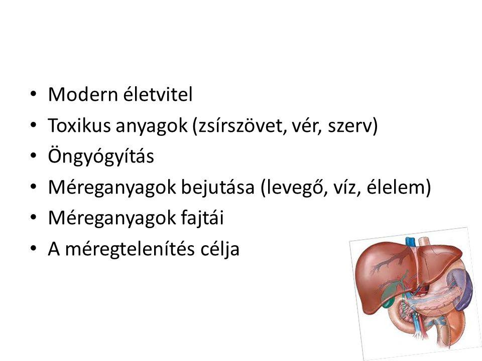 Modern életvitel Toxikus anyagok (zsírszövet, vér, szerv) Öngyógyítás Méreganyagok bejutása (levegő, víz, élelem) Méreganyagok fajtái A méregtelenítés