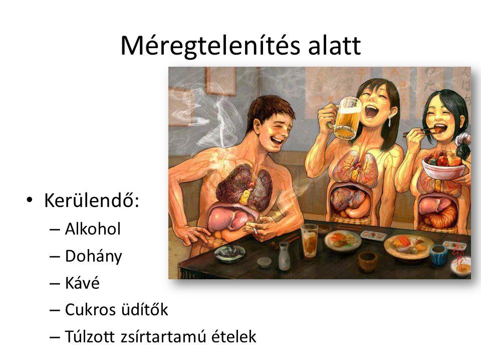 Méregtelenítés alatt Kerülendő: – Alkohol – Dohány – Kávé – Cukros üdítők – Túlzott zsírtartamú ételek