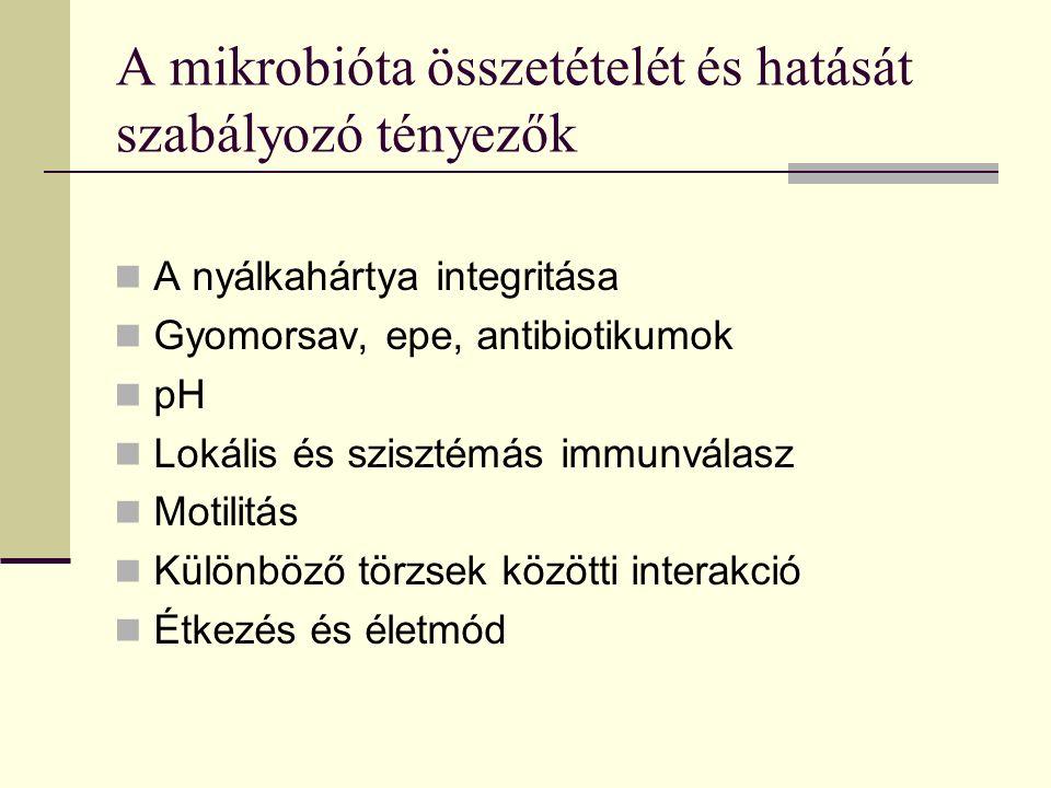 A mikrobióta összetételét és hatását szabályozó tényezők A nyálkahártya integritása Gyomorsav, epe, antibiotikumok pH Lokális és szisztémás immunválasz Motilitás Különböző törzsek közötti interakció Étkezés és életmód