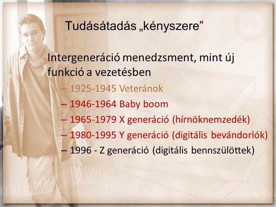 """Tudásátadás """"kényszere"""" Intergeneráció menedzsment, mint új funkció a vezetésben – 1925-1945 Veteránok – 1946-1964 Baby boom – 1965-1979 X generáció ("""