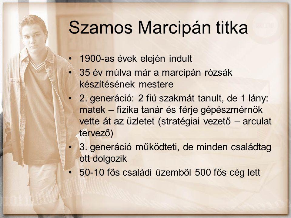 Szamos Marcipán titka 1900-as évek elején indult 35 év múlva már a marcipán rózsák készítésének mestere 2. generáció: 2 fiú szakmát tanult, de 1 lány: