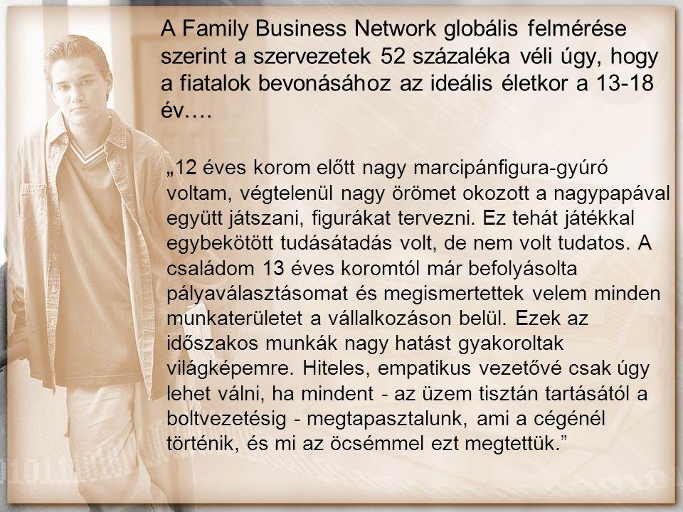 A Family Business Network globális felmérése szerint a szervezetek 52 százaléka véli úgy, hogy a fiatalok bevonásához az ideális életkor a 13-18 év….