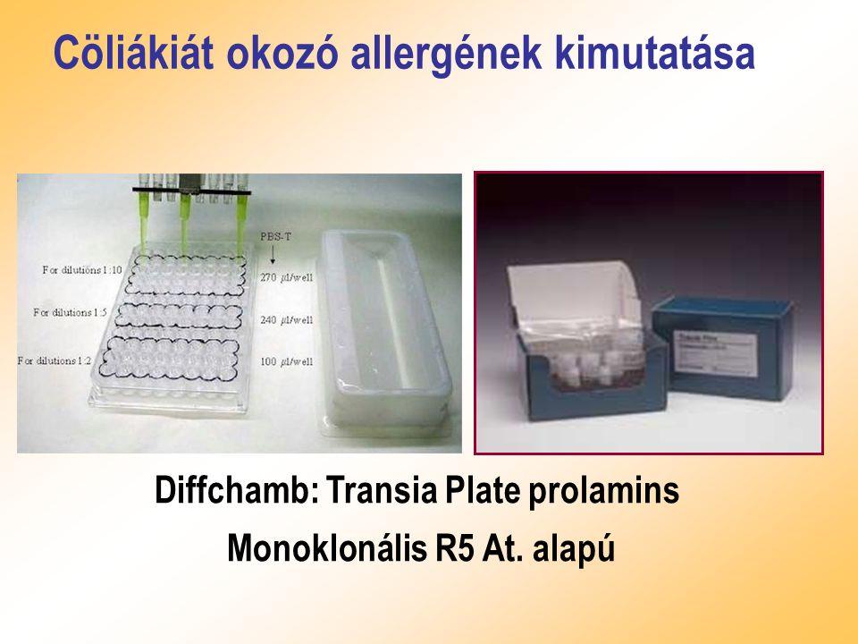 Cöliákiát okozó allergének kimutatása Diffchamb: Transia Plate prolamins Monoklonális R5 At. alapú