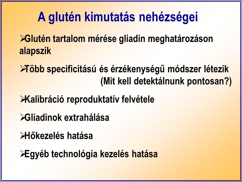   Glutén tartalom mérése gliadin meghatározáson alapszik   Több specificitású és érzékenységű módszer létezik (Mit kell detektálnunk pontosan )   Kalibráció reproduktatív felvétele   Gliadinok extrahálása   Hőkezelés hatása   Egyéb technológia kezelés hatása A glutén kimutatás nehézségei
