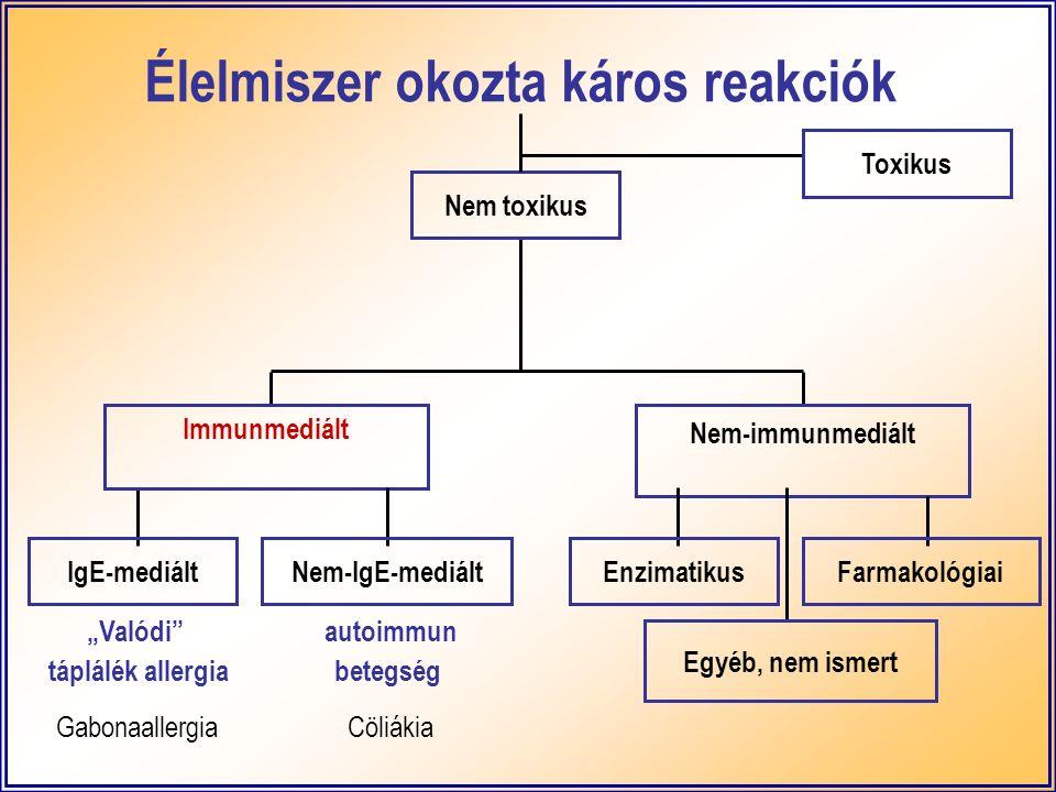 - - - patomechanizmus ismert - - I.
