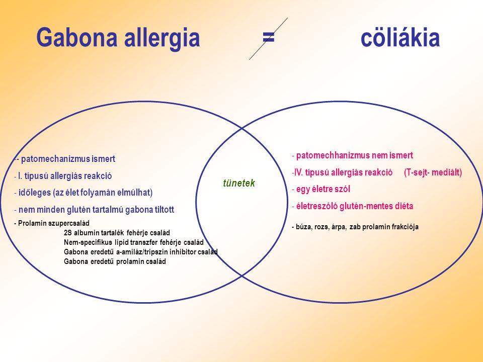 Diagnózis gabonaallergia cöliákia -vérvizsgálat (ellenanyag kimutatása) IgA endomysium ellenanyag (EMA) IgA szöveti transzglutamináz ellenanyag Gliadin-specifikus IgA és IgG -ismételt jejunális biopszia (3x-4x) IgE - vérvizsgálat (ellenanyag kimutatása) allergén-specifikus IgE (RAST) össz.