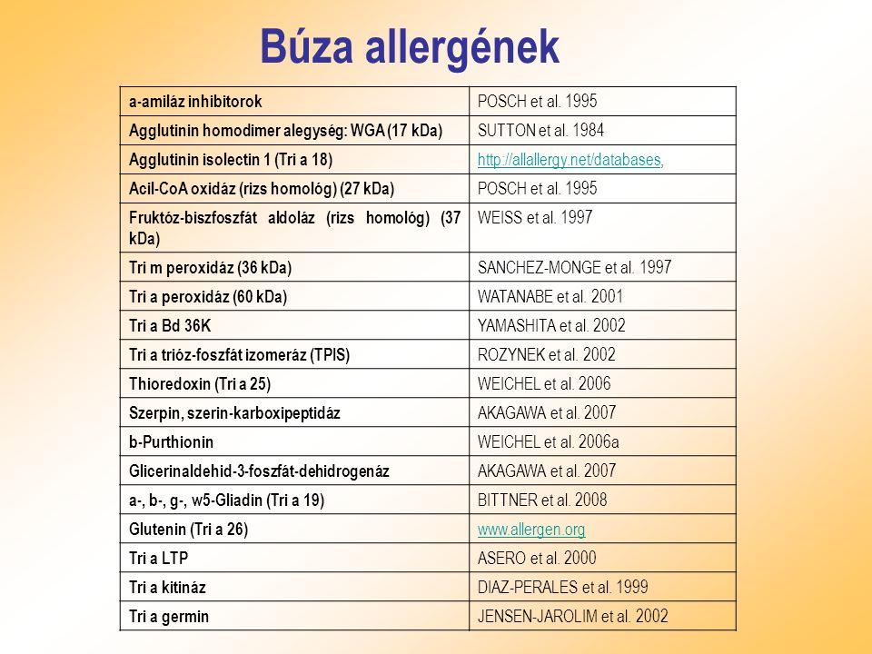   immunológiai módszer   ellenanyagnak reagálnia kell a toxikus gabonafehérjékkel és nem keresztreagálhatnak más gabonafehérjékkel és egyéb élelmiszer, valamint élelmiszeralkotó komponensével   módszer validálása, referencia standard   detektálási határ 10 mg glutén/kg, vagy annál kevesebb   R5-ELISA Cöliákiát okozó allergének (glutén- fehérjék) kimutatása (ALINORM 08/31/26)