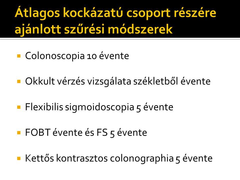  Colonoscopia 10 évente  Okkult vérzés vizsgálata székletből évente  Flexibilis sigmoidoscopia 5 évente  FOBT évente és FS 5 évente  Kettős kontr