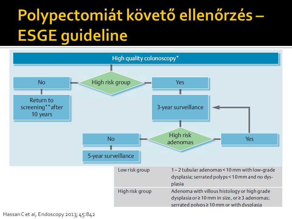 Hassan C et al, Endoscopy 2013; 45:842