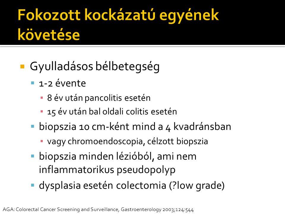  Gyulladásos bélbetegség  1-2 évente ▪ 8 év után pancolitis esetén ▪ 15 év után bal oldali colitis esetén  biopszia 10 cm-ként mind a 4 kvadránsban
