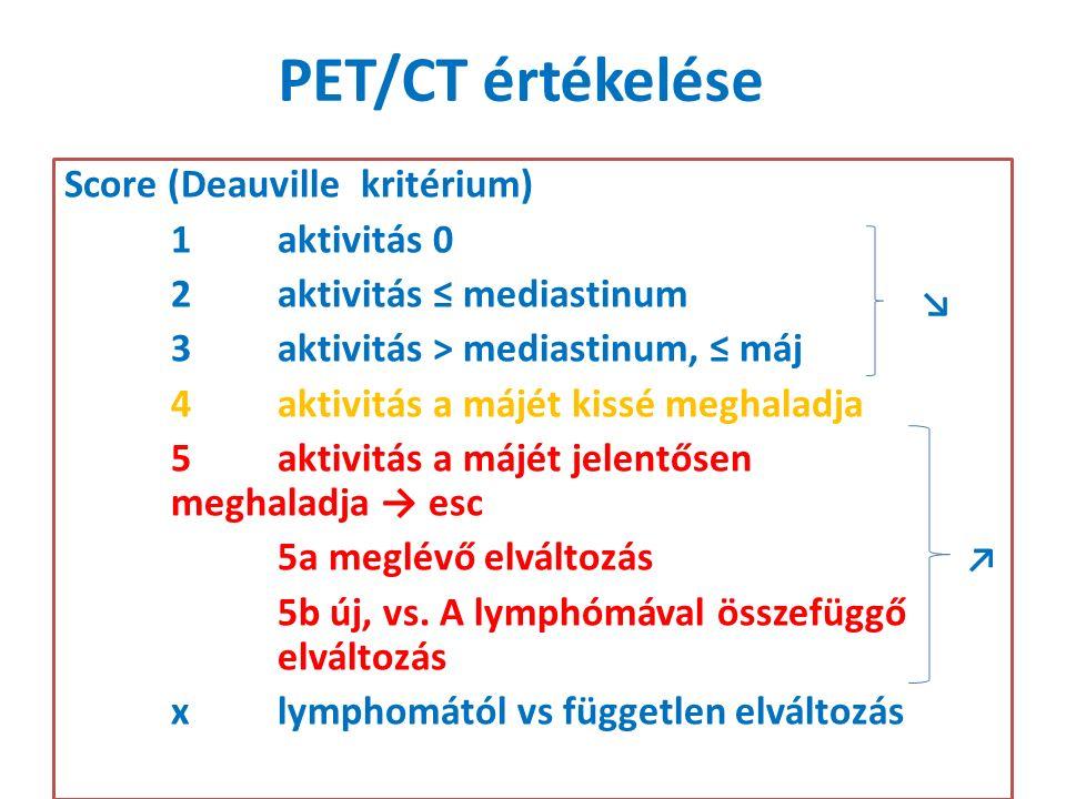 PET/CT értékelése Score (Deauville kritérium) 1aktivitás 0 2aktivitás ≤ mediastinum 3aktivitás > mediastinum, ≤ máj 4 aktivitás a májét kissé meghaladja 5aktivitás a májét jelentősen meghaladja → esc.