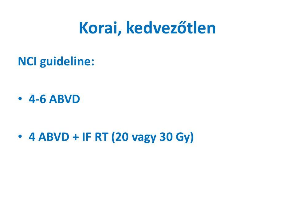 Korai, kedvezőtlen NCI guideline: 4-6 ABVD 4 ABVD + IF RT (20 vagy 30 Gy)