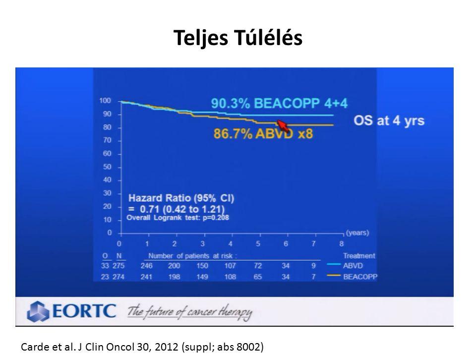 Teljes Túlélés Carde et al. J Clin Oncol 30, 2012 (suppl; abs 8002)
