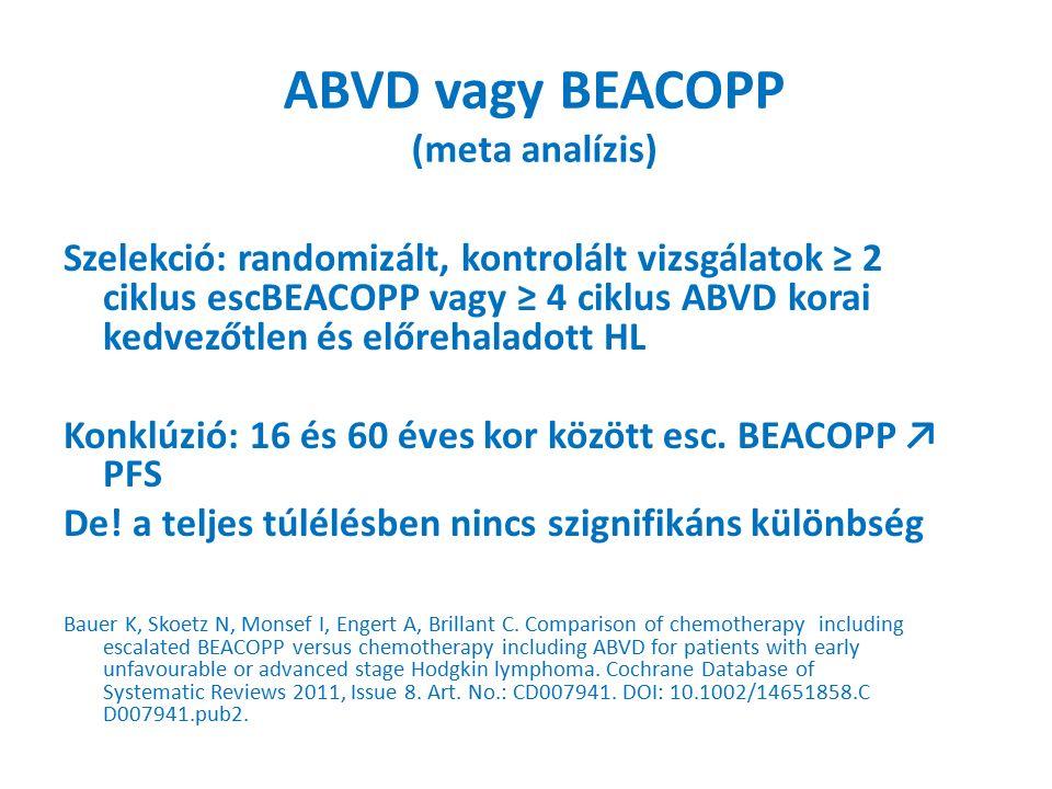 ABVD vagy BEACOPP (meta analízis) Szelekció: randomizált, kontrolált vizsgálatok ≥ 2 ciklus escBEACOPP vagy ≥ 4 ciklus ABVD korai kedvezőtlen és előrehaladott HL Konklúzió: 16 és 60 éves kor között esc.