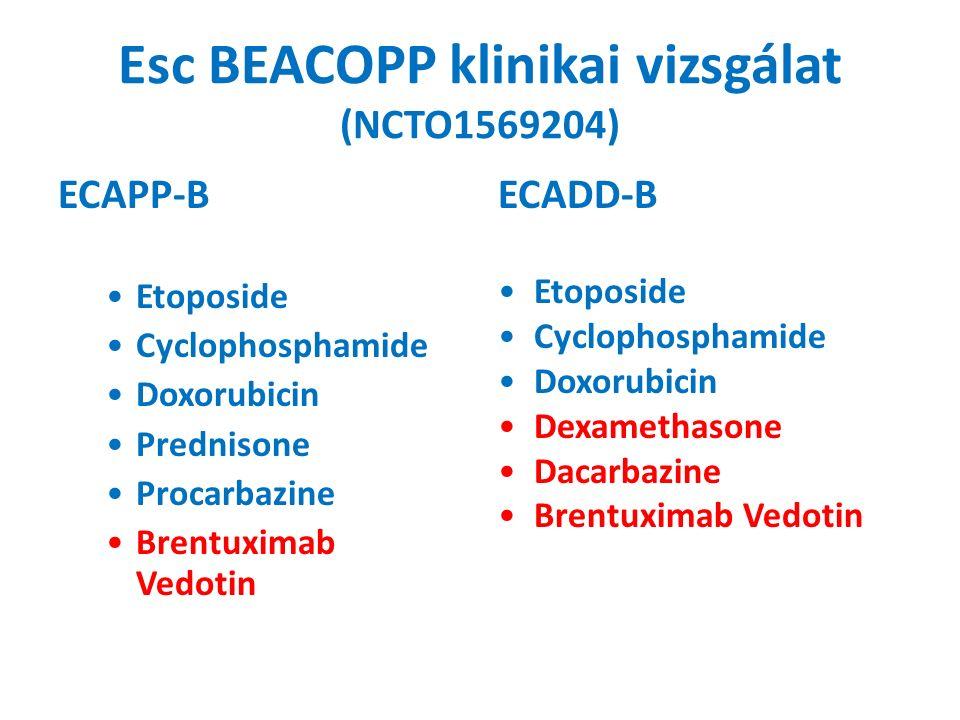 Esc BEACOPP klinikai vizsgálat (NCTO1569204) ECAPP-B Etoposide Cyclophosphamide Doxorubicin Prednisone Procarbazine Brentuximab Vedotin ECADD-B Etoposide Cyclophosphamide Doxorubicin Dexamethasone Dacarbazine Brentuximab Vedotin
