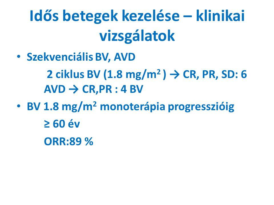 Idős betegek kezelése – klinikai vizsgálatok Szekvenciális BV, AVD 2 ciklus BV (1.8 mg/m 2 ) → CR, PR, SD: 6 AVD → CR,PR : 4 BV BV 1.8 mg/m 2 monoterápia progresszióig ≥ 60 év ORR:89 %