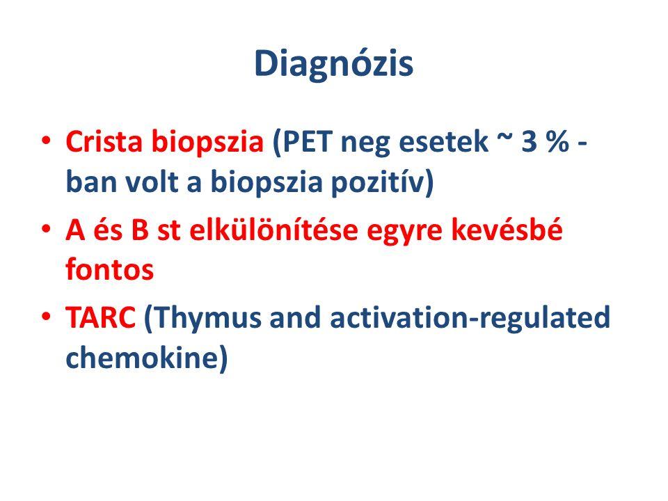 Diagnózis Crista biopszia (PET neg esetek ~ 3 % - ban volt a biopszia pozitív) A és B st elkülönítése egyre kevésbé fontos TARC (Thymus and activation-regulated chemokine)