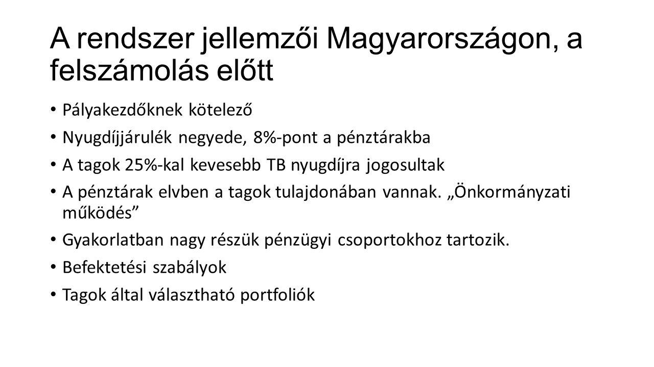 A rendszer jellemzői Magyarországon, a felszámolás előtt Pályakezdőknek kötelező Nyugdíjjárulék negyede, 8%-pont a pénztárakba A tagok 25%-kal kevesebb TB nyugdíjra jogosultak A pénztárak elvben a tagok tulajdonában vannak.